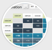 mt4-Correlation-Matrix-zoom
