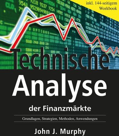 Screenshot: Technische Analyse der Finanzmärkte