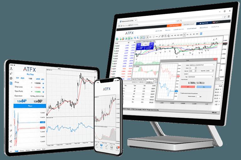 ATFX CFD Erfahrungen Broker im Test
