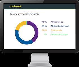 comdirect Demokonto für den CFD-Handel