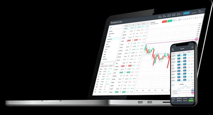 Markets.com Demokonto CFD Forex Aktien