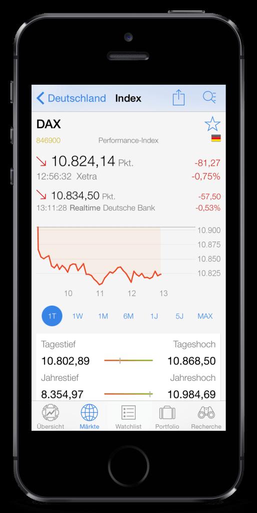 Iphone App Aktienkurse Finanzen100