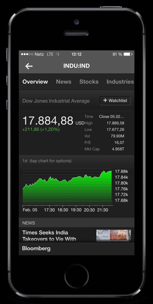 app-finanzen-bloomberg