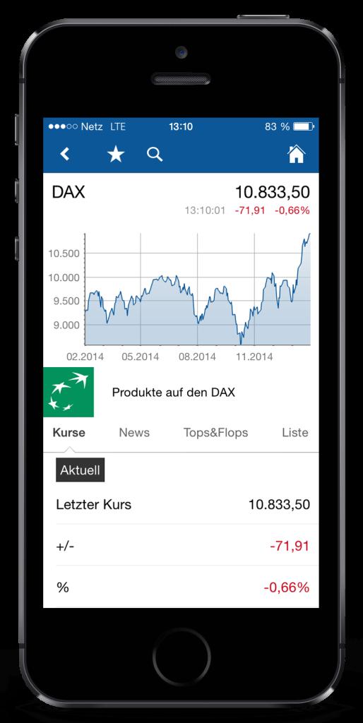 Iphone App Aktienkurse Finanzen.net