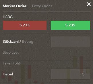 Nextmarkets Spreads bei Aktien