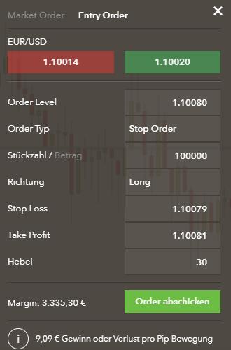 Stop Loss und Take Profit