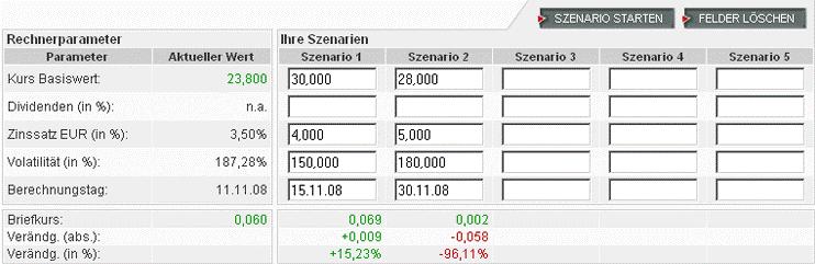 Screenshot: Szenariorechner für OS auf OnVista.de