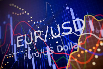 EUR / USD Forexhandel