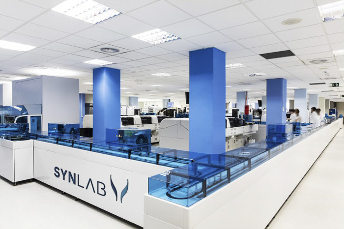Synlab IPO