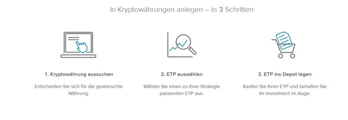 Consorsbank und Kryptos