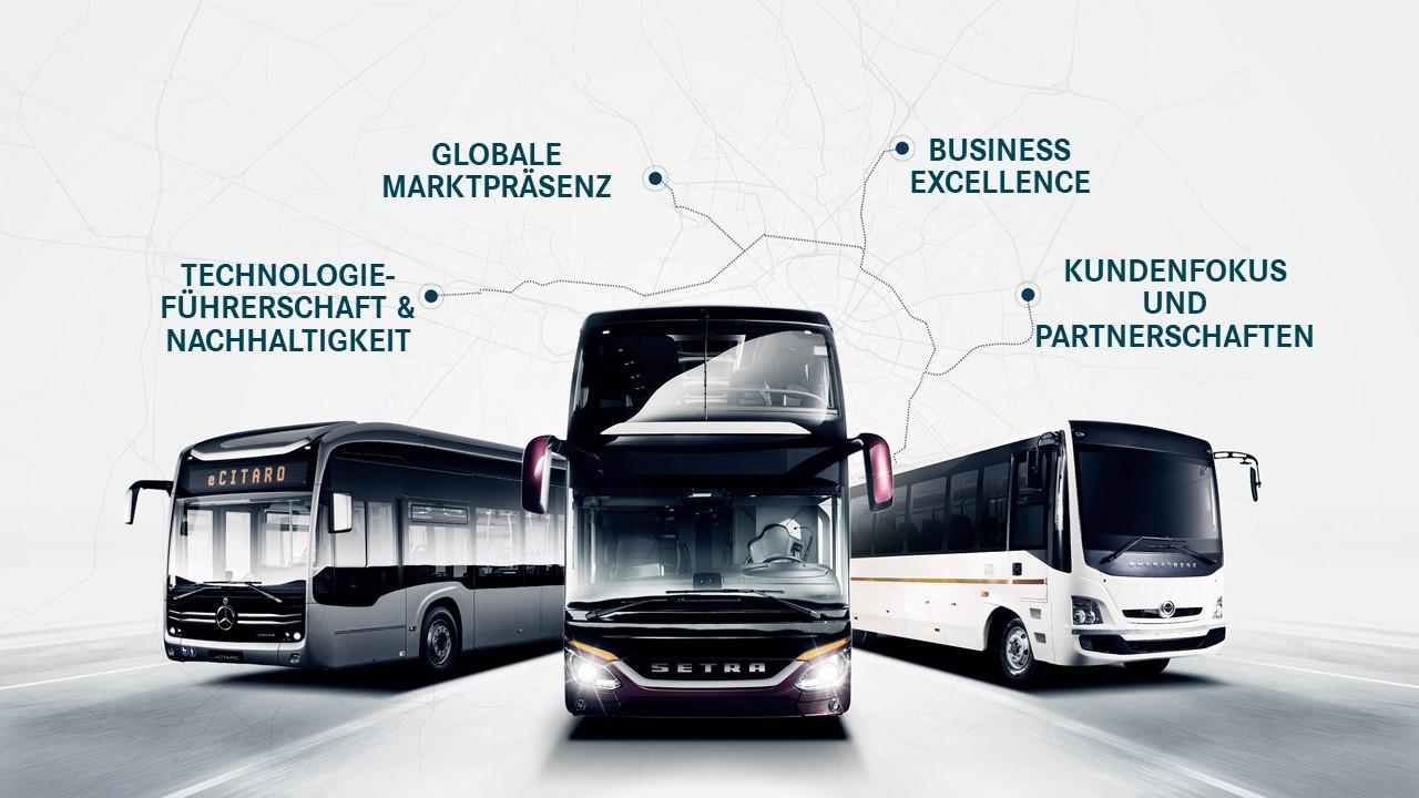 Ablauf des Daimler Truck IPO